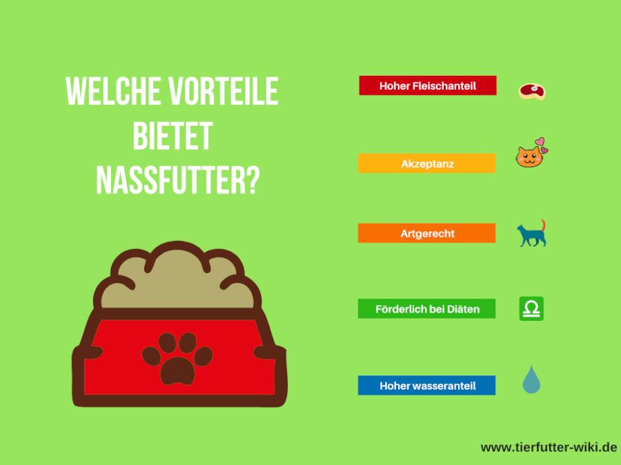 Welche Vorteile bietet Nassfutter?